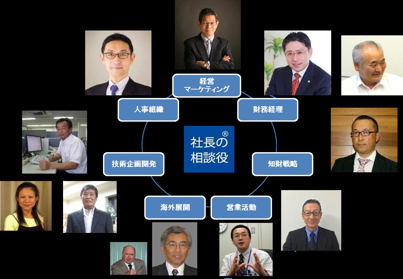 チーム神楽坂.png