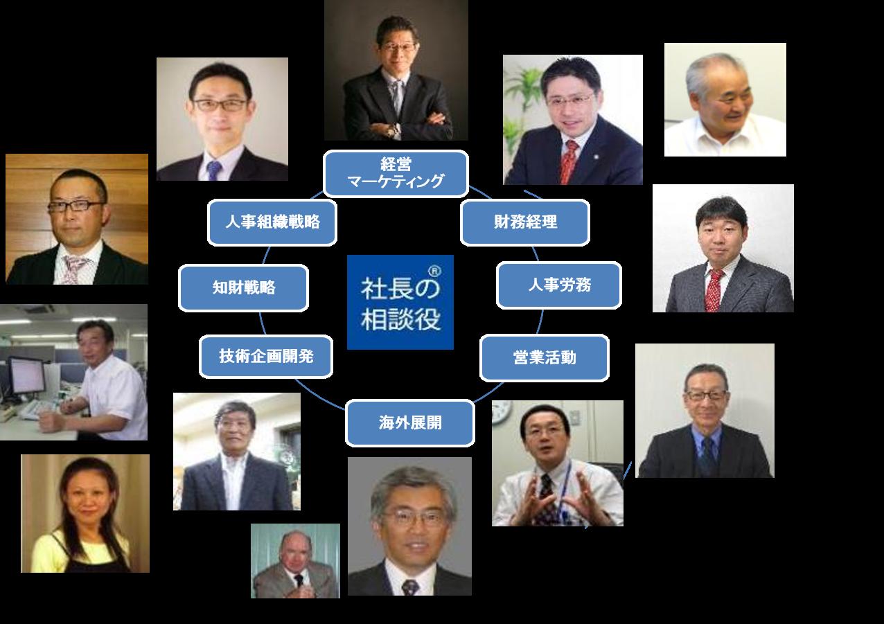 チーム神楽坂V3.png