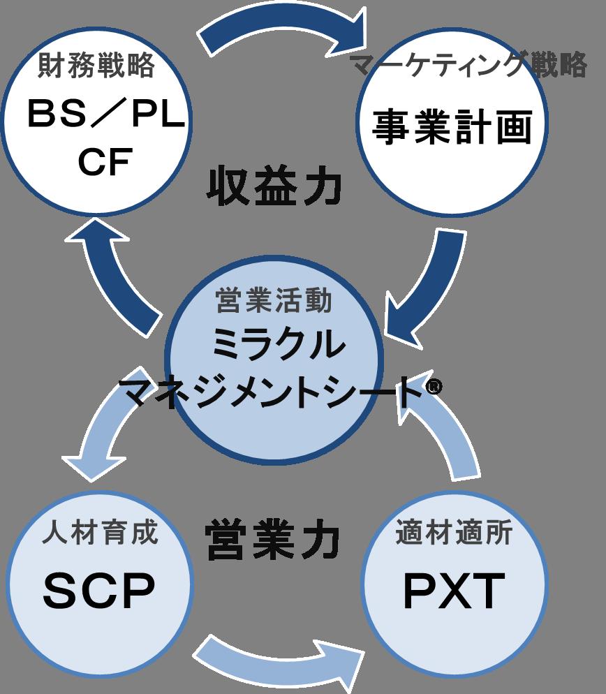 産業交流展 事業力M3.png