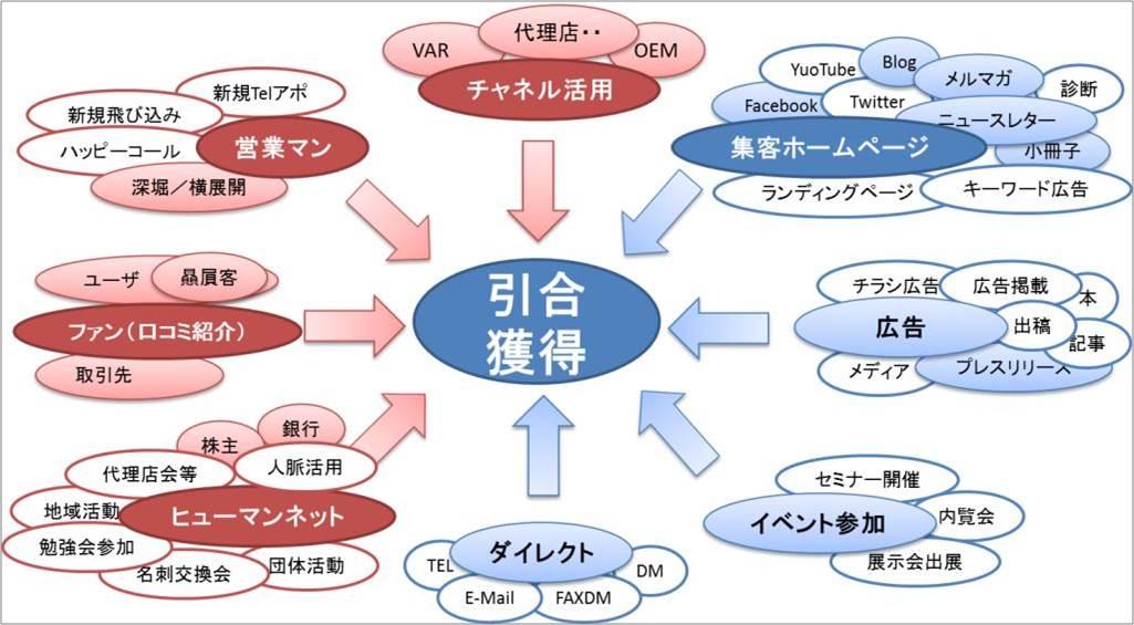 集客プロモーションw枠.jpg