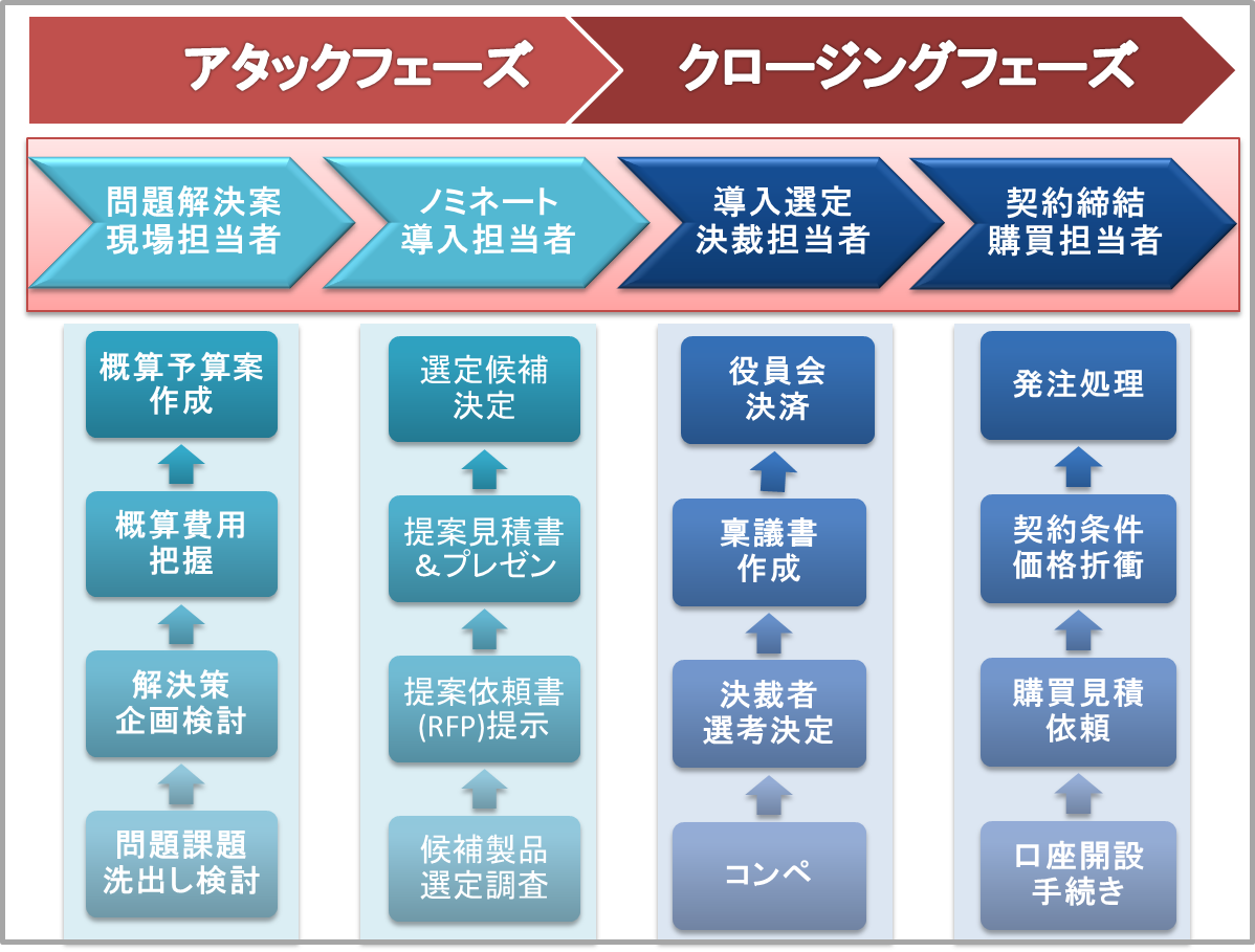 選定プロセス2.png