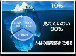 藤塚 氷山モデル20151105.png